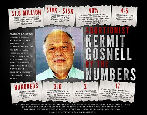 Photo Credit: http://endtimenewswithprophecy.com/liberal-media-ignoring-abortion-doctor-kermit-gosnell-murder-trial/